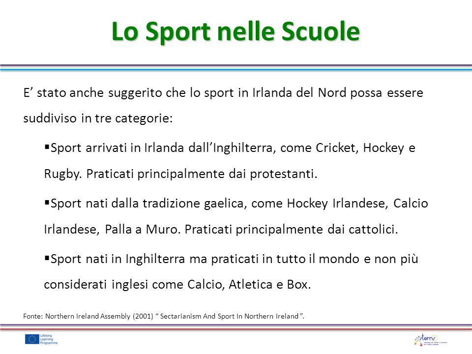 Lo Sport nelle Scuole E stato anche suggerito che lo sport in Irlanda del Nord possa essere suddiviso in tre categorie: Sport arrivati in Irlanda dallInghilterra, come Cricket, Hockey e Rugby.