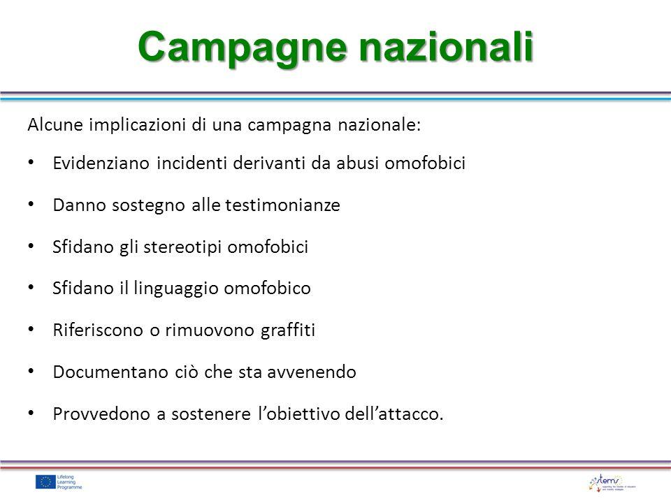 Alcune implicazioni di una campagna nazionale: Evidenziano incidenti derivanti da abusi omofobici Danno sostegno alle testimonianze Sfidano gli stereo