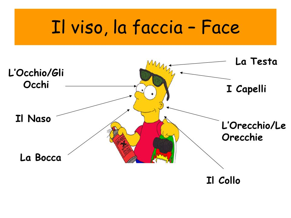 Cosa manca? 3 Which part of the body is missing?