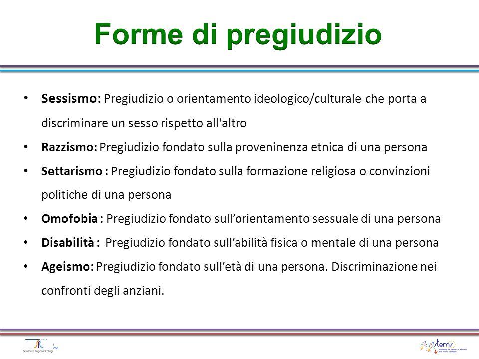 Lavora in gruppo e fornisci almeno un esempio di vita reale per ogni 3 delle seguenti forme di pregiudizio : – Sessismo – Razzismo – Settarismo – Omofobia : ES.