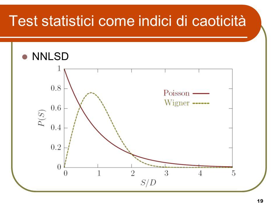 19 Test statistici come indici di caoticità NNLSD