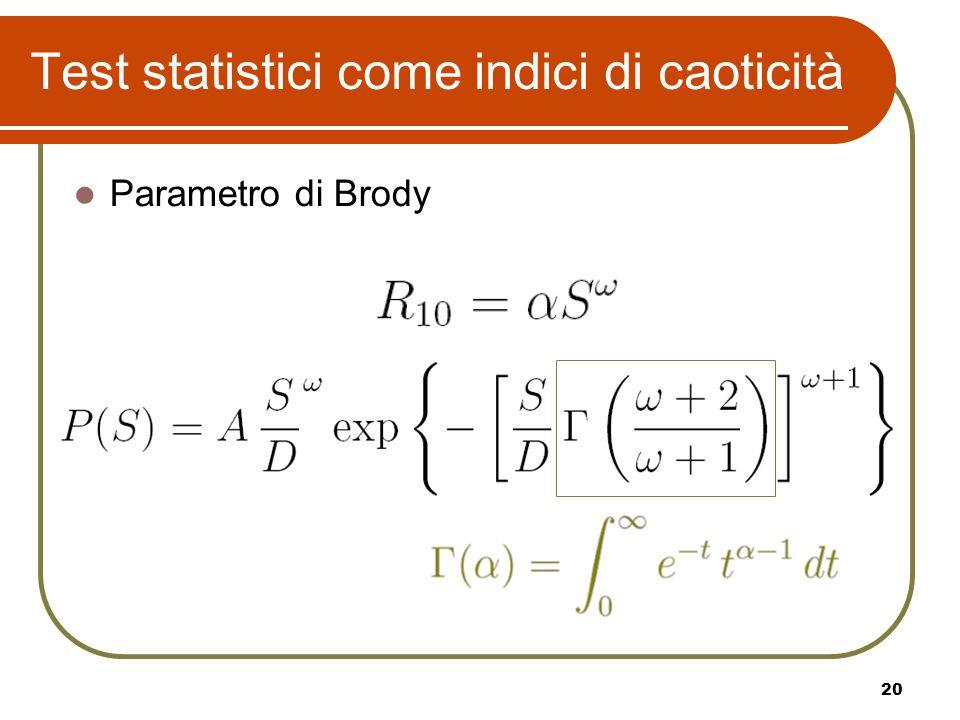 20 Test statistici come indici di caoticità Parametro di Brody