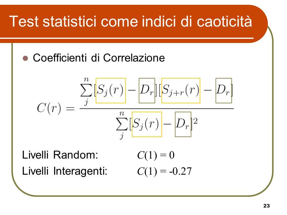 23 Test statistici come indici di caoticità Coefficienti di Correlazione Livelli Random: C(1) = 0 Livelli Interagenti: C(1) = -0.27