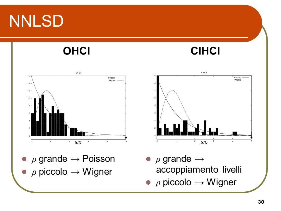 30 NNLSD ρ grande Poisson ρ piccolo Wigner ρ grande accoppiamento livelli ρ piccolo Wigner OHClClHCl S/D