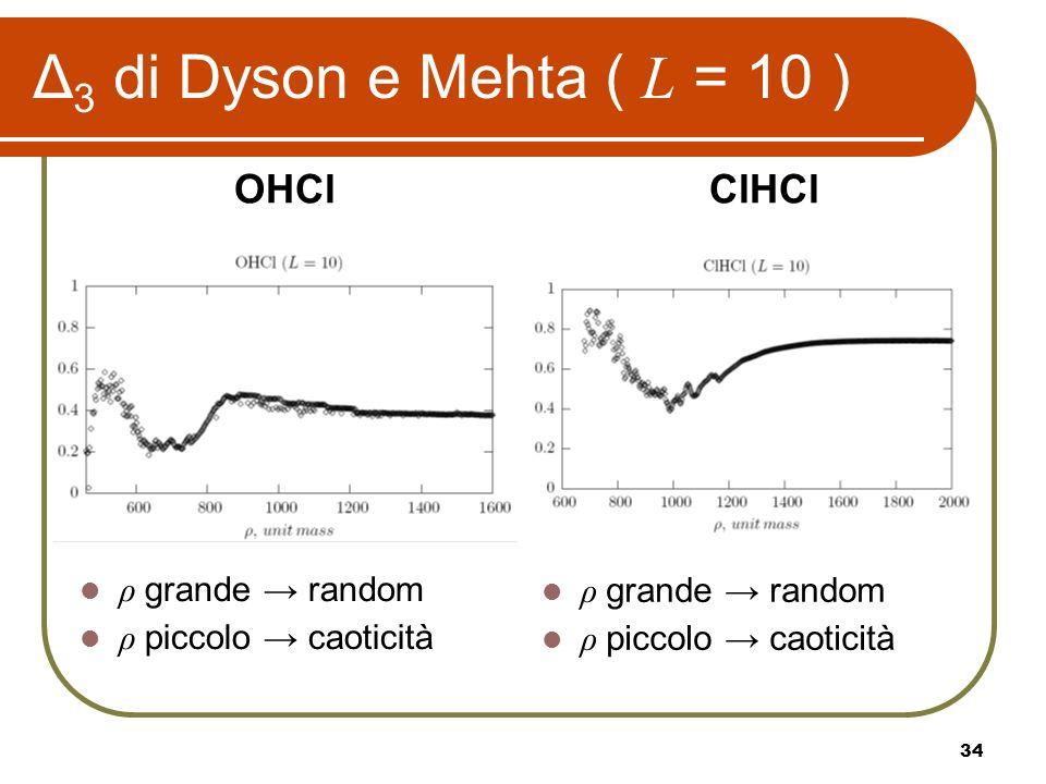 34 Δ 3 di Dyson e Mehta ( L = 10 ) ρ grande random ρ piccolo caoticità OHClClHCl ρ grande random ρ piccolo caoticità