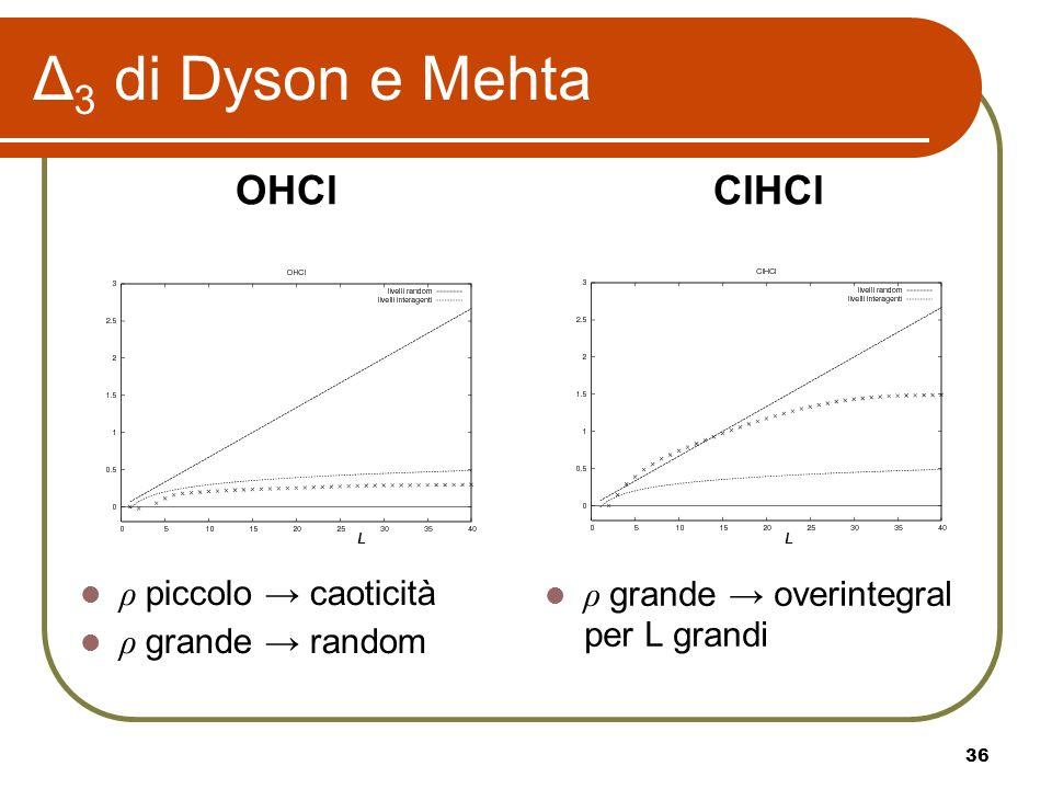 36 Δ 3 di Dyson e Mehta OHClClHCl ρ piccolo caoticità ρ grande random ρ grande overintegral per L grandi LL