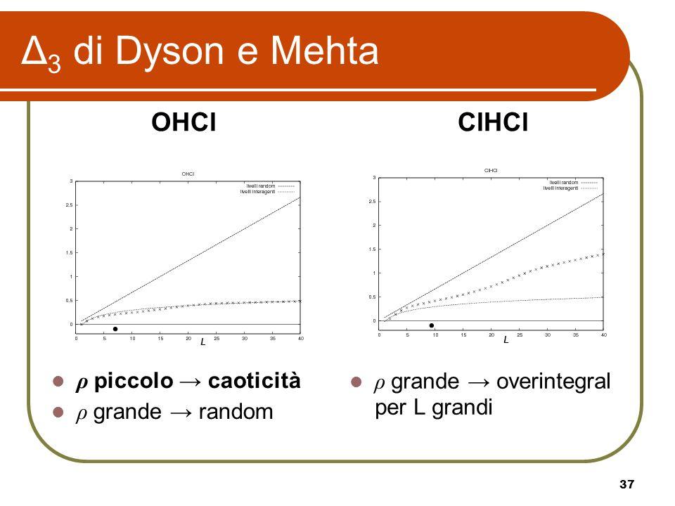 37 Δ 3 di Dyson e Mehta OHClClHCl ρ piccolo caoticità ρ grande random ρ grande overintegral per L grandi L L