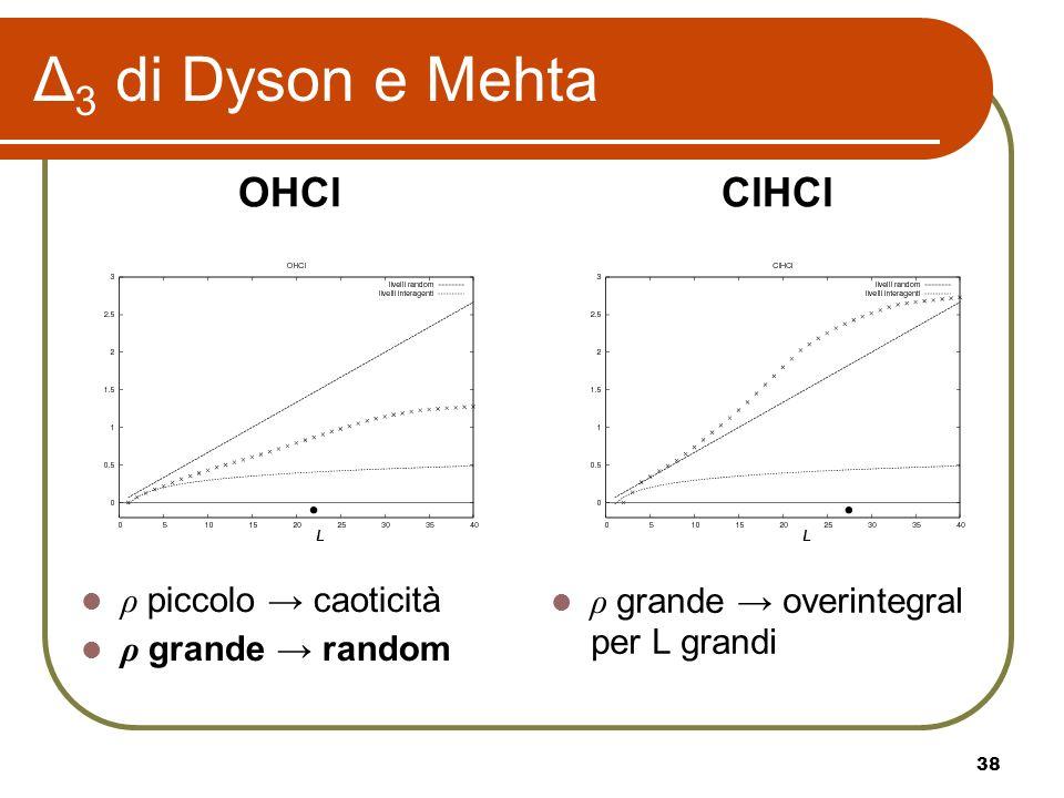 38 Δ 3 di Dyson e Mehta OHClClHCl ρ piccolo caoticità ρ grande random ρ grande overintegral per L grandi LL