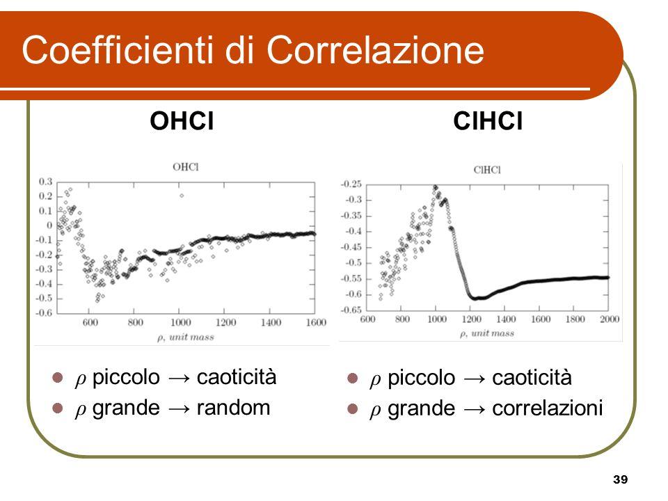 39 Coefficienti di Correlazione OHClClHCl ρ piccolo caoticità ρ grande random ρ piccolo caoticità ρ grande correlazioni