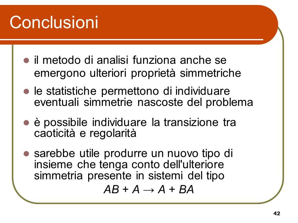 42 Conclusioni il metodo di analisi funziona anche se emergono ulteriori proprietà simmetriche le statistiche permettono di individuare eventuali simm