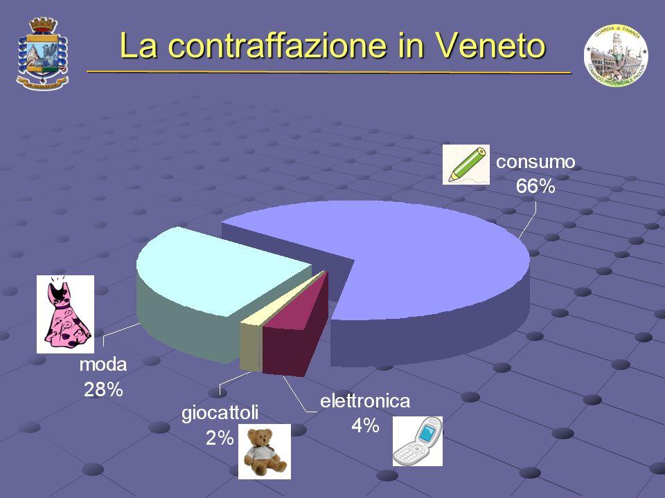 La contraffazione in Veneto