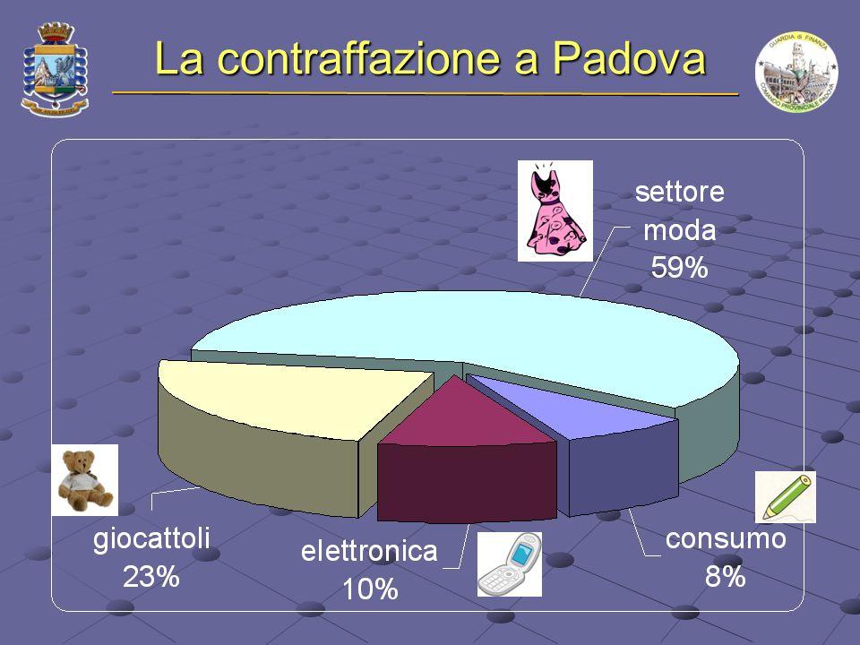 La contraffazione a Padova