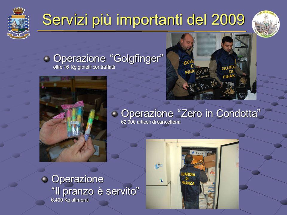 Operazione Golgfinger oltre 16 Kg gioielli contraffatti Servizi più importanti del 2009 Operazione Il pranzo è servito 6.400 Kg alimenti Operazione Zero in Condotta 62.000 articoli di cancelleria