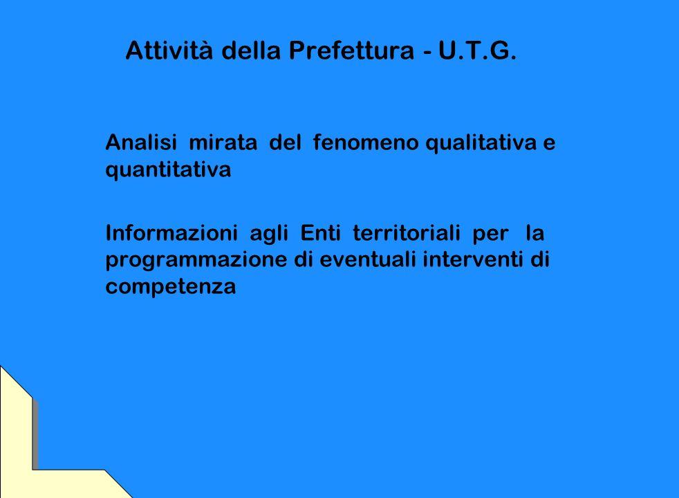 Attività della Prefettura - U.T.G. Analisi mirata del fenomeno qualitativa e quantitativa Informazioni agli Enti territoriali per la programmazione di