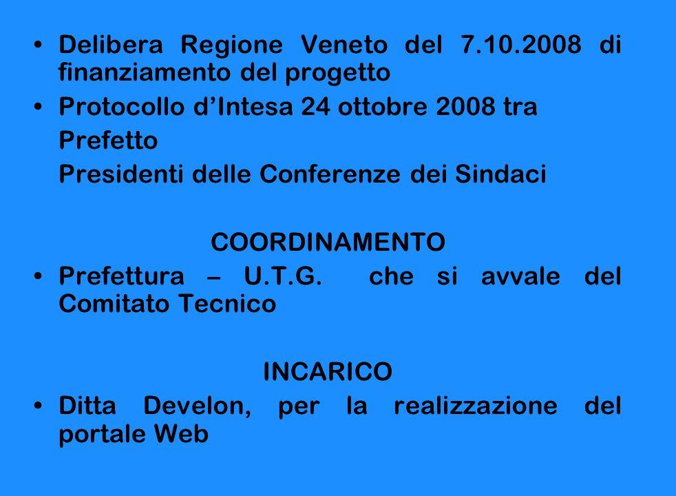 Delibera Regione Veneto del 7.10.2008 di finanziamento del progetto Protocollo dIntesa 24 ottobre 2008 tra Prefetto Presidenti delle Conferenze dei Sindaci COORDINAMENTO Prefettura – U.T.G.