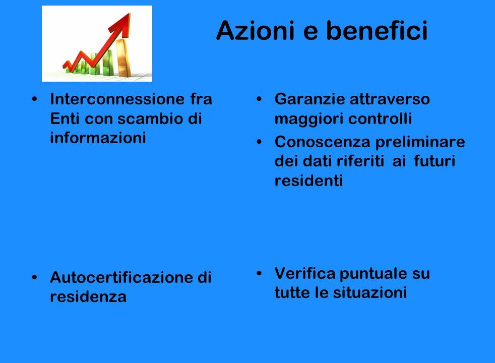Azioni e benefici Interconnessione fra Enti con scambio di informazioni Autocertificazione di residenza Garanzie attraverso maggiori controlli Conosce
