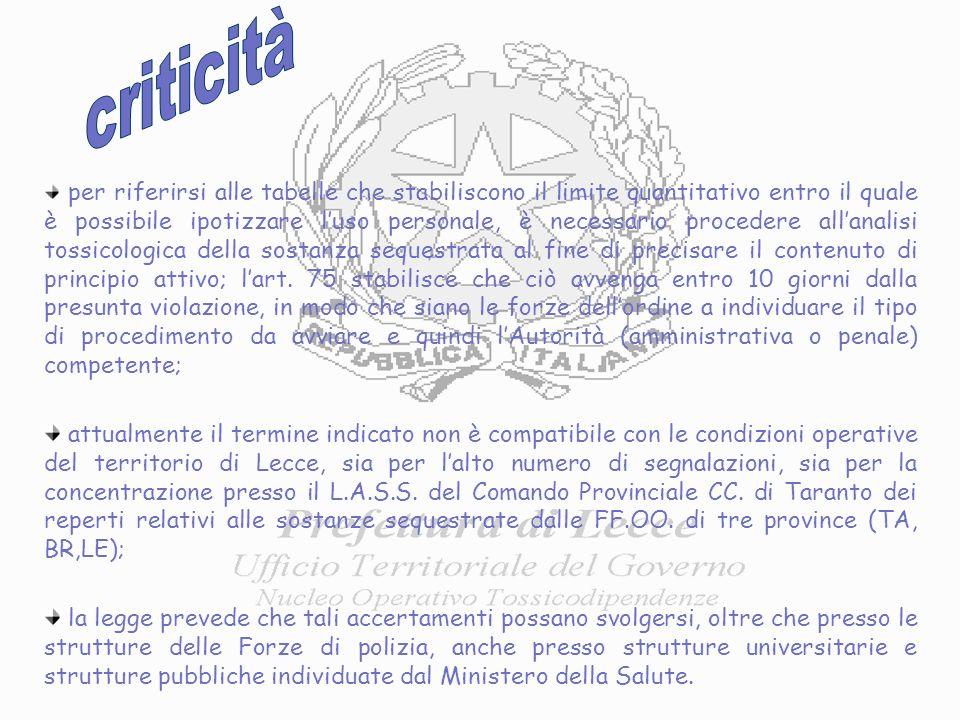 Stante lassenza di circolari esplicative da parte dei Ministeri competenti, non risulta chiaro, dal testo integrato del D.P.R.