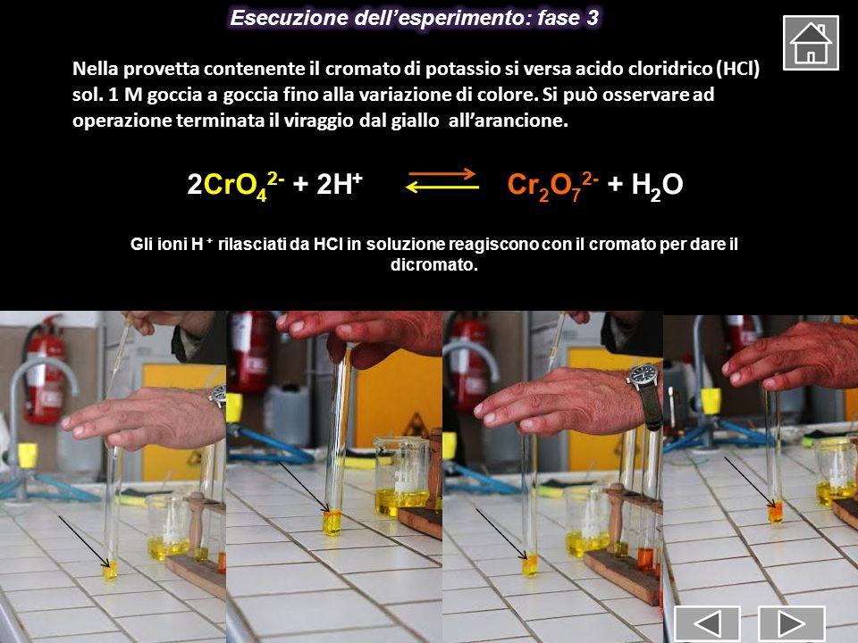 2CrO 4 2- + 2H + Cr 2 O 7 2- + H 2 O Gli ioni H + rilasciati da HCl in soluzione reagiscono con il cromato per dare il dicromato. Nella provetta conte