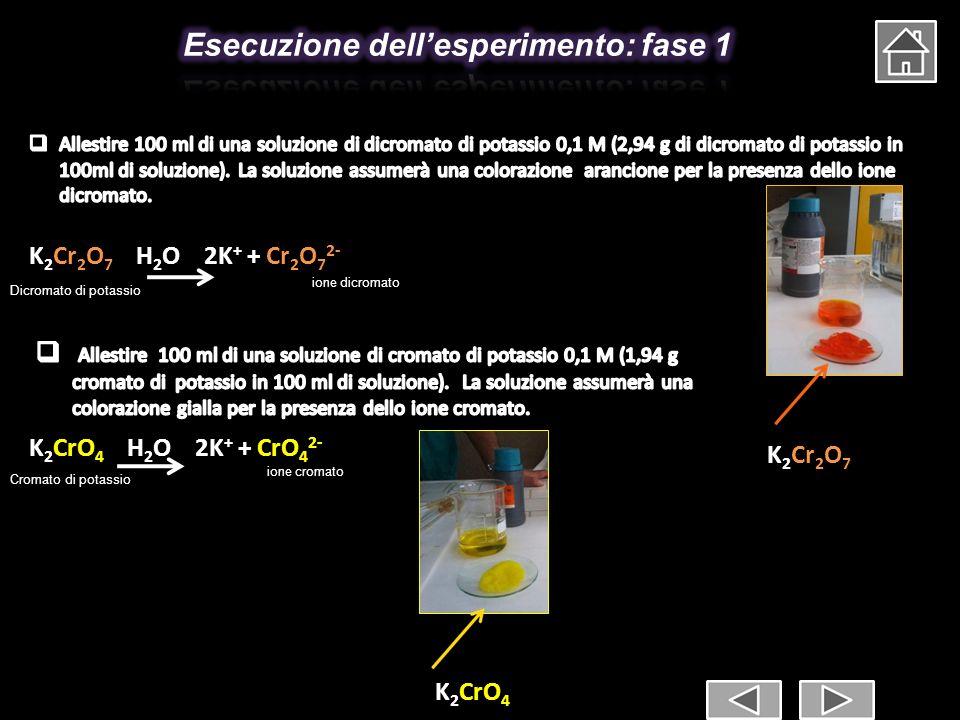 Dicromato di potassio ione dicromato Cromato di potassio ione cromato K 2 Cr 2 O 7 K 2 CrO 4