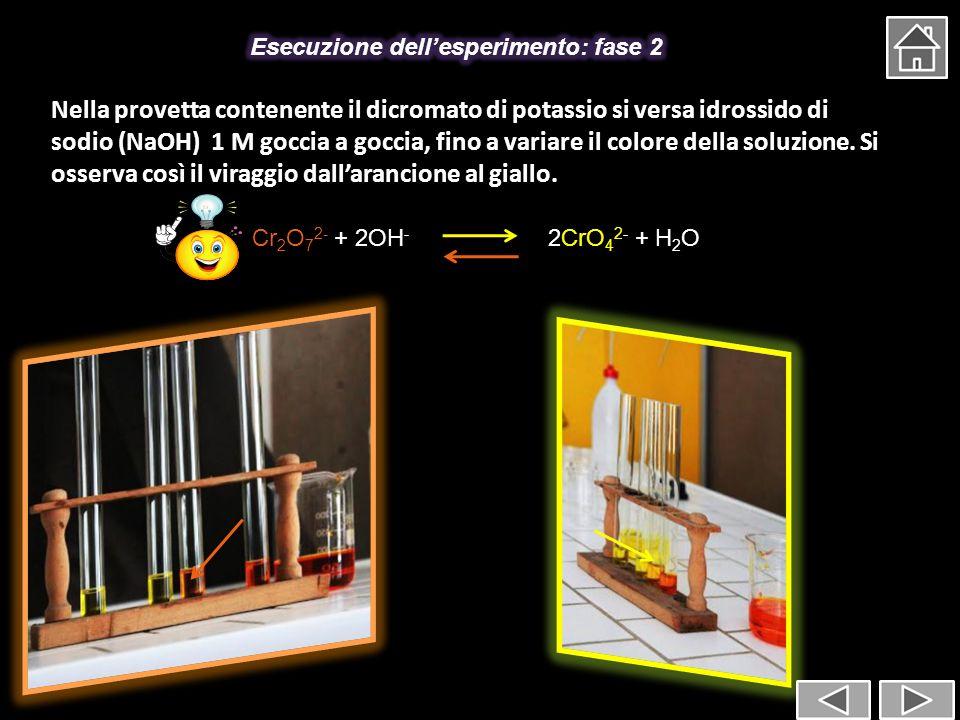 Nella provetta contenente il dicromato di potassio si versa idrossido di sodio (NaOH) 1 M goccia a goccia, fino a variare il colore della soluzione. S