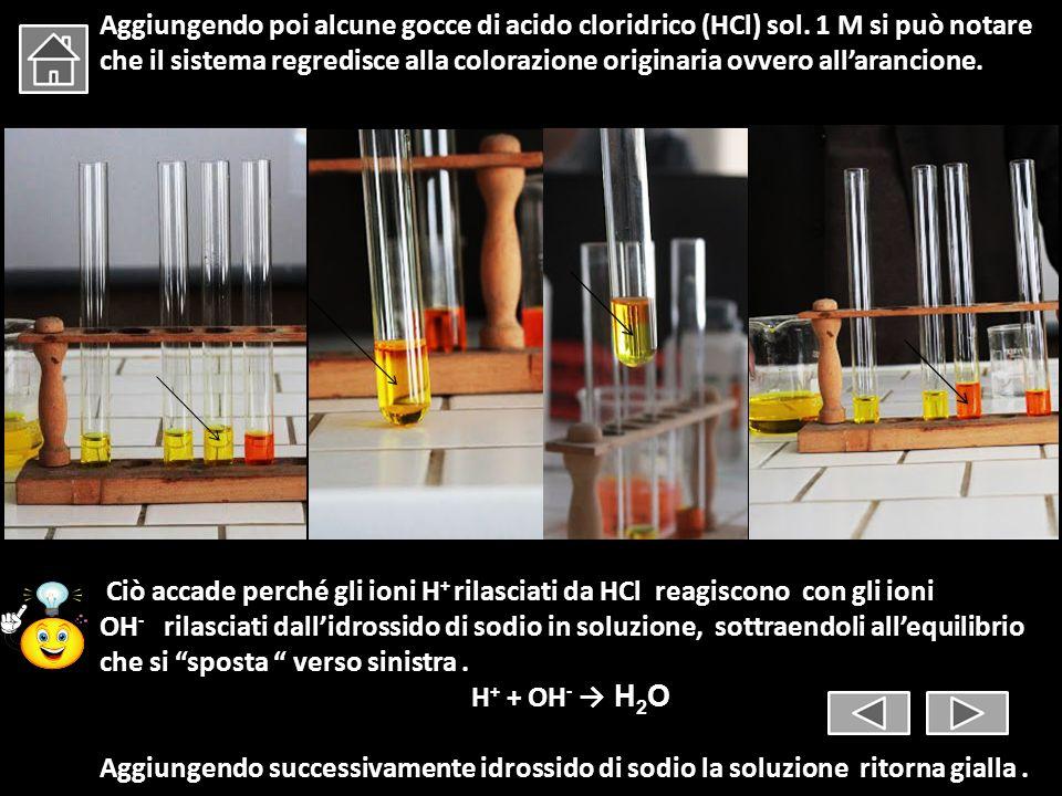 Aggiungendo poi alcune gocce di acido cloridrico (HCl) sol. 1 M si può notare che il sistema regredisce alla colorazione originaria ovvero allarancion