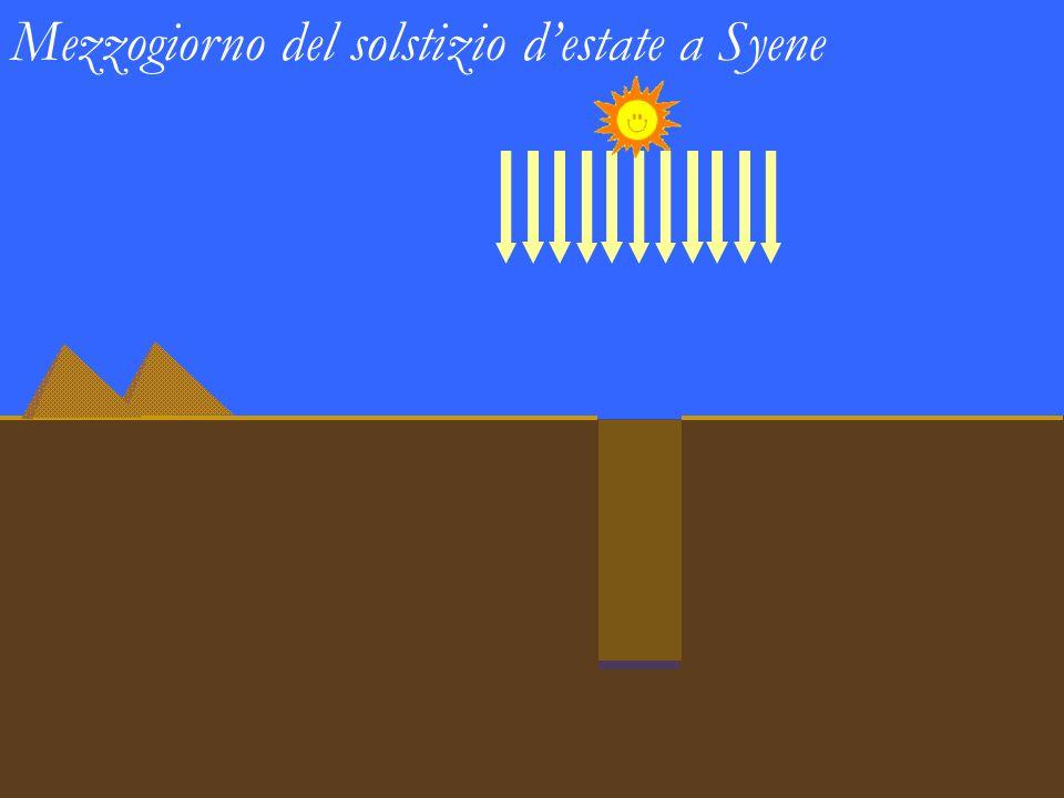 Mezzogiorno del solstizio destate a Syene