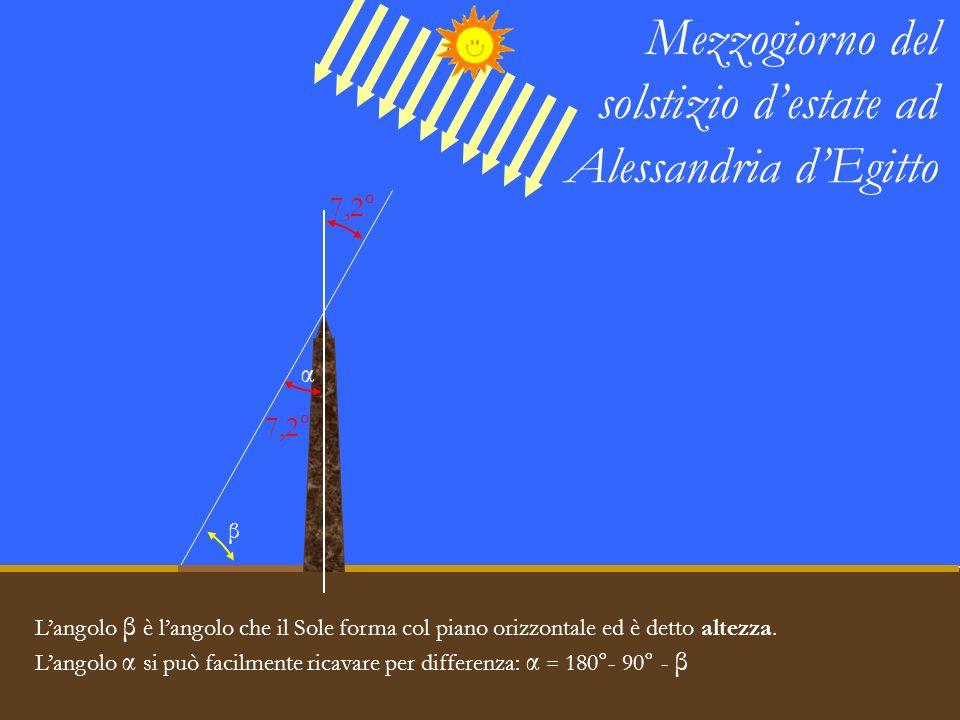 7,2° Mezzogiorno del solstizio destate ad Alessandria dEgitto 7,2° Langolo β è langolo che il Sole forma col piano orizzontale ed è detto altezza. Lan