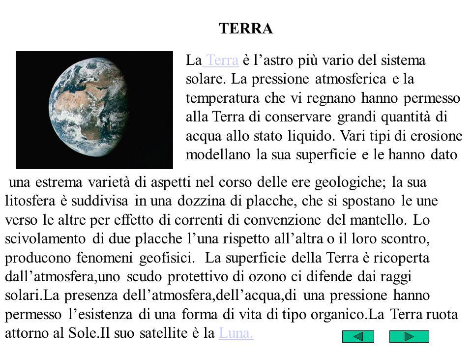 Venere è il pianeta più vicino alla Terra ed è loggetto più luminoso in cielo con le ovvie eccezioni del Sole e della Luna. Le ragioni di questa parti