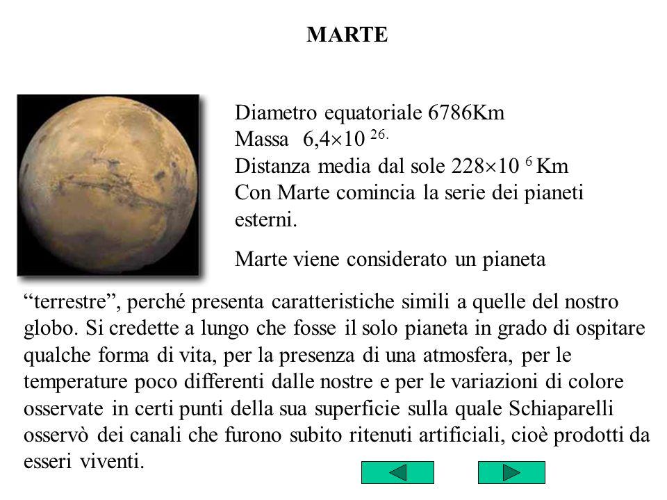 LUNA La Luna è una sfera pressochè perfetta se si escludono le disuguaglianze dovute ai rilievi più cospicui. Non esiste atmosfera sul nostro satellit