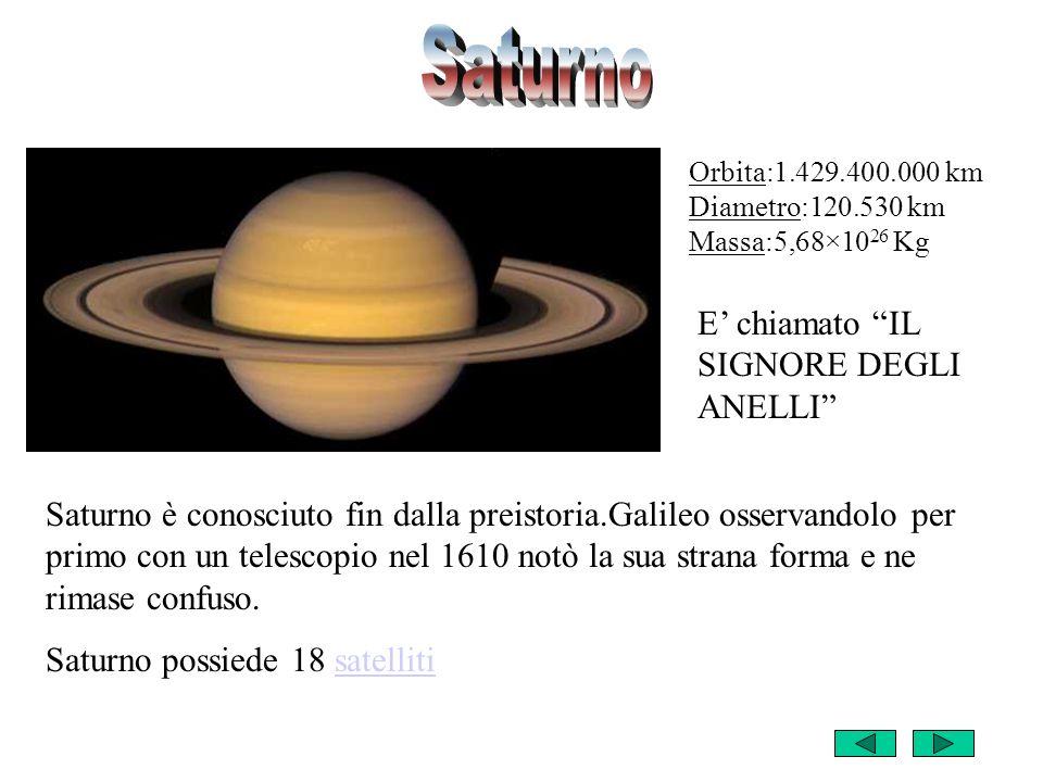 Satelliti di Giove Metis Adrastea Amaltea Tebe Io Europa Ganimede Callisto Leda Imalia Lisitea Elara Anake Carme Pasifae Sinope
