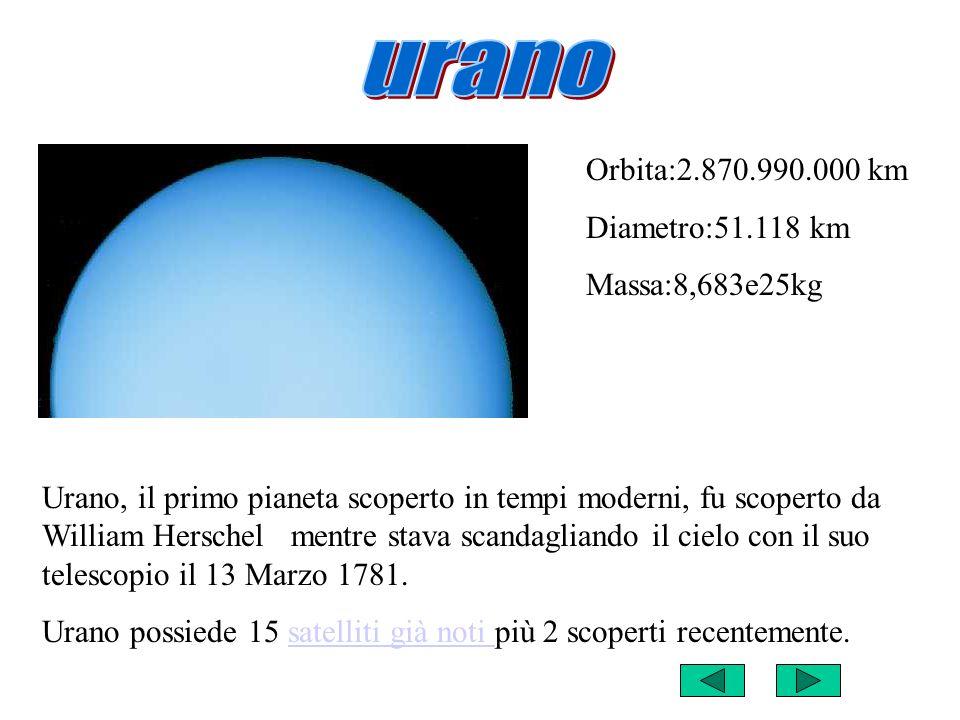I satelliti di saturno Pan Atlante Prometeo Pandora Epimeteo Giano Mimas Encelado Teti Teleste Calipso Dione Elena Rea Titano Iperione Giapeto Febe I