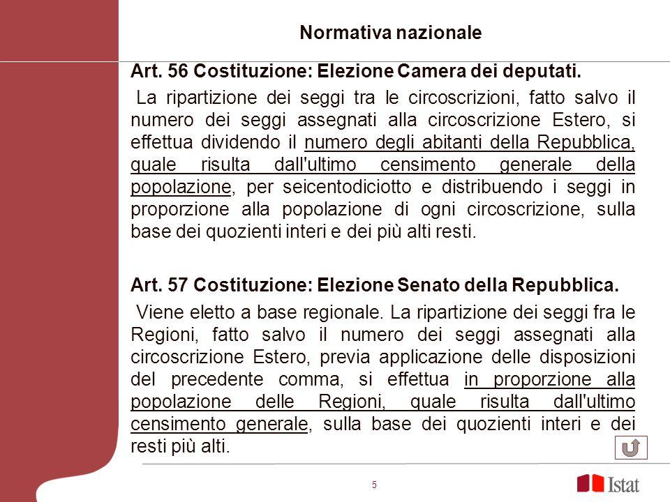 5 Normativa nazionale Art. 56 Costituzione: Elezione Camera dei deputati.