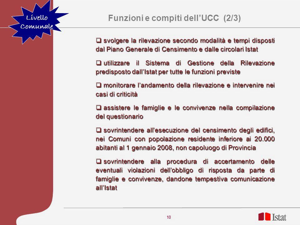 10 svolgere la rilevazione secondo modalità e tempi disposti dal Piano Generale di Censimento e dalle circolari Istat svolgere la rilevazione secondo