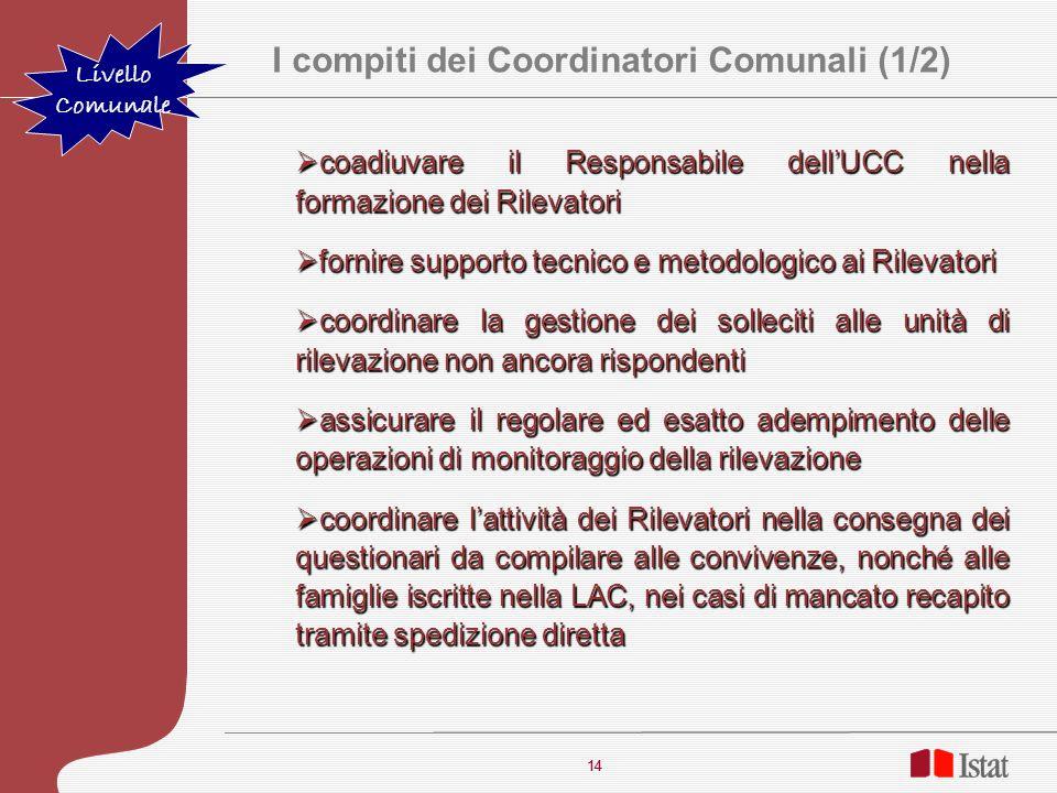 14 coadiuvare il Responsabile dellUCC nella formazione dei Rilevatori coadiuvare il Responsabile dellUCC nella formazione dei Rilevatori fornire suppo