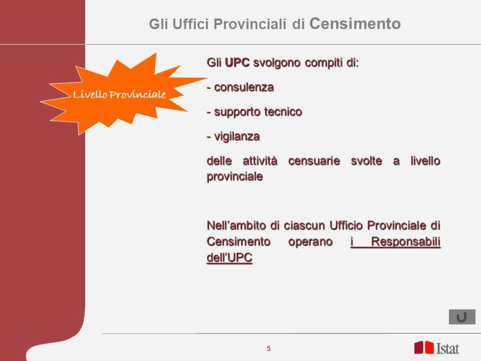 5 5 Gli UPC svolgono compiti di: - consulenza - supporto tecnico - vigilanza delle attività censuarie svolte a livello provinciale Nellambito di ciasc