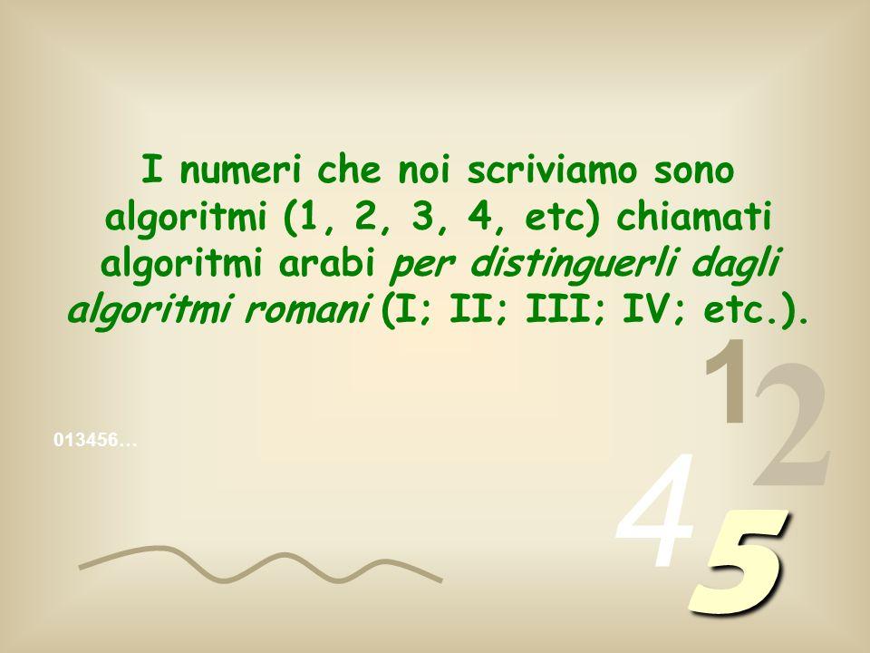 013456… 1 2 4 5 I Numeri