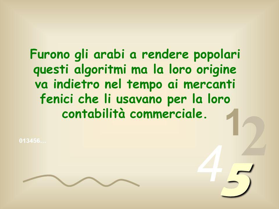I numeri che noi scriviamo sono algoritmi (1, 2, 3, 4, etc) chiamati algoritmi arabi per distinguerli dagli algoritmi romani (I; II; III; IV; etc.).
