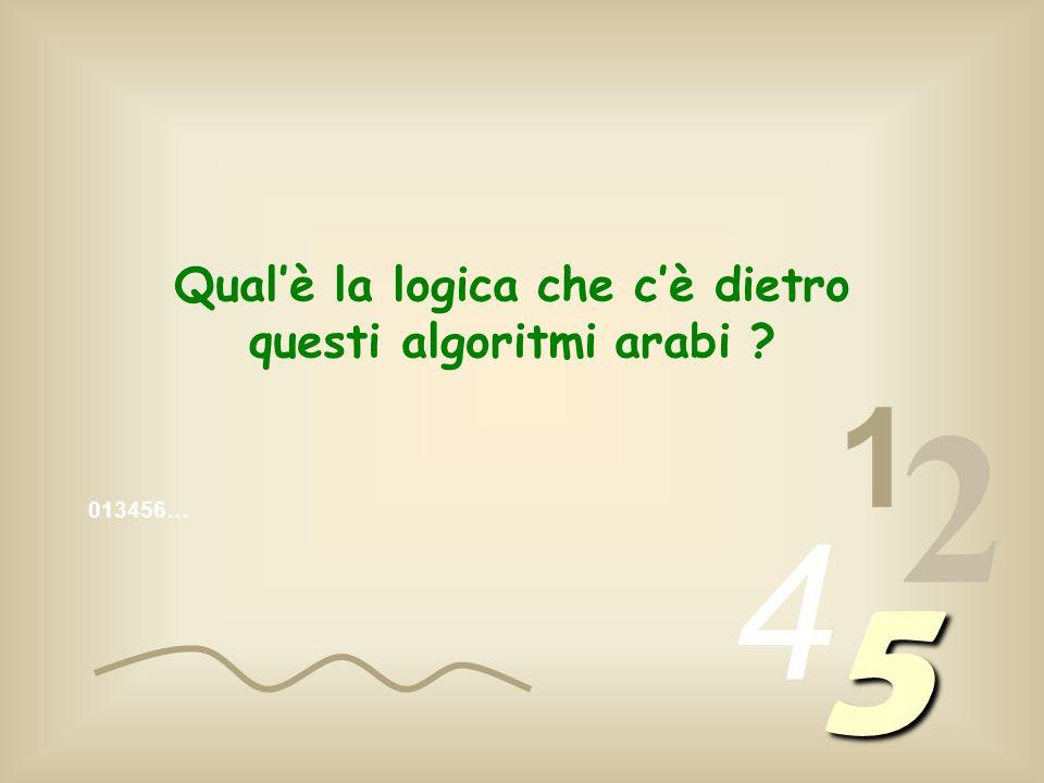013456… 1 2 4 5 Vi siete mai chiesti perchè 1 è uno, 2 è due, 3 è tre.... ?