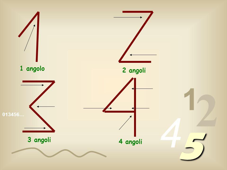 1 2 4 5 Guardate questi algoritmi scritti nella loro forma originale...