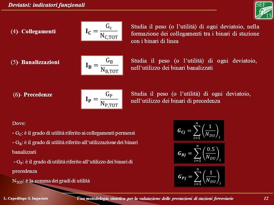 Deviatoi: indicatori funzionali (4)- Collegamenti (5)- Banalizzazioni (6)- Precedenze Studia il peso (o lutilità) di ogni deviatoio, nella formazione