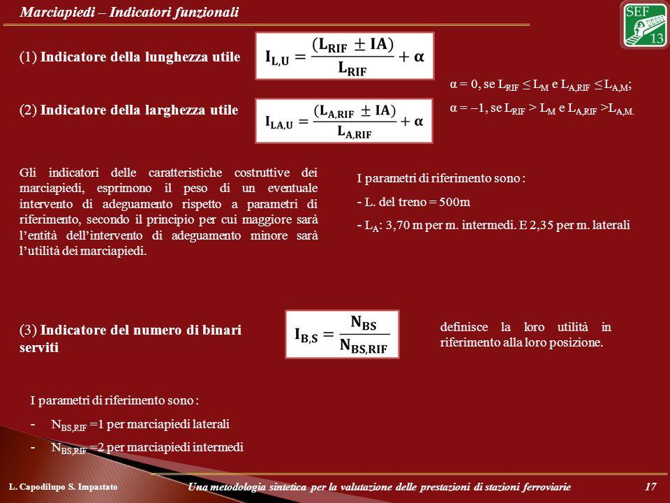 Marciapiedi – Indicatori funzionali (1) Indicatore della lunghezza utile (2) Indicatore della larghezza utile (3) Indicatore del numero di binari serv