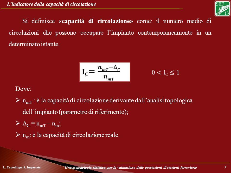 Lindicatore della capacità di circolazione Si definisce «capacità di circolazione» come: il numero medio di circolazioni che possono occupare limpiant