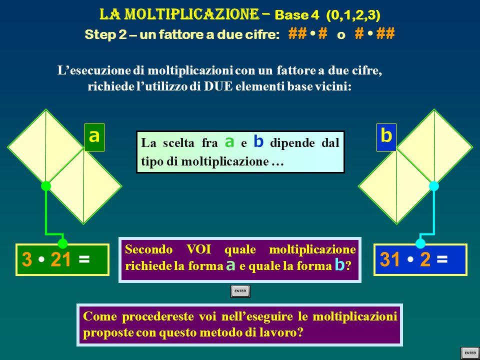 La Moltiplicazione – Base 4 (0,1,2,3) Step 2 – un fattore a due cifre: # ## Disegniamo i due quadrati e scriviamo i due fattori (la freccia indica la direzione nella quale scrivere le cifre) 3 21 = 123 3 2 1 1 2 0 3 231 3 21 = Per ogni quadrato eseguiamo la moltiplicazione tra le due cifre come descritto prima: Nel primo eseguiamo 3 2 Nel secondo eseguiamo 3 1 Eseguiamo la somma nelle colonne, 3, in cui è risultato suddiviso il rettangolo