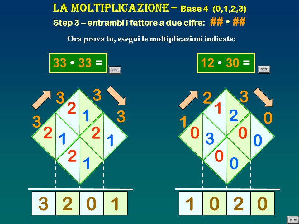 La Moltiplicazione – Base 4 (0,1,2,3) Step 3 – entrambi i fattore a due cifre: ## ## Ora prova tu, esegui le moltiplicazioni indicate: 3 3 012 33 33 =