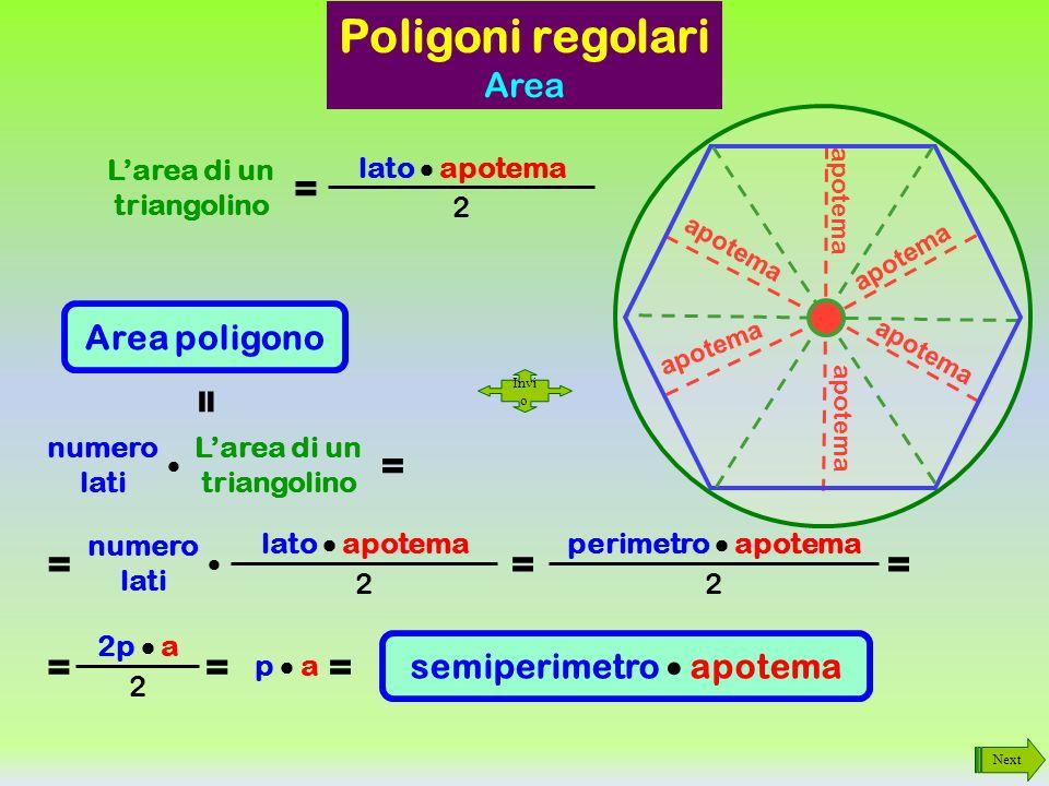 apotema Next Poligoni regolari Laltezza di ognuno di questi t.isosceli prende il nome di APOTEMA del POLIGONO (a) raggio