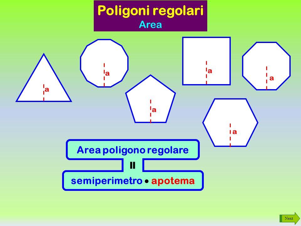 Next Larea di un triangolino lato apotema 2 = Area poligono = = Larea di un triangolino numero lati numero lati lato apotema 2 2p a 2 semiperimetro apotema = = perimetro apotema 2 = p a = == Poligoni regolari Area apotema Invi o