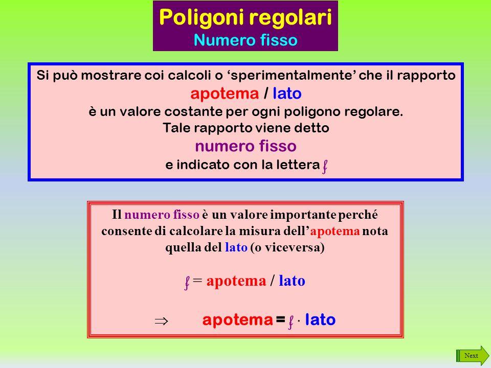 Next Poligoni regolari Area Area poligono regolare semiperimetro apotema = a a a a a a