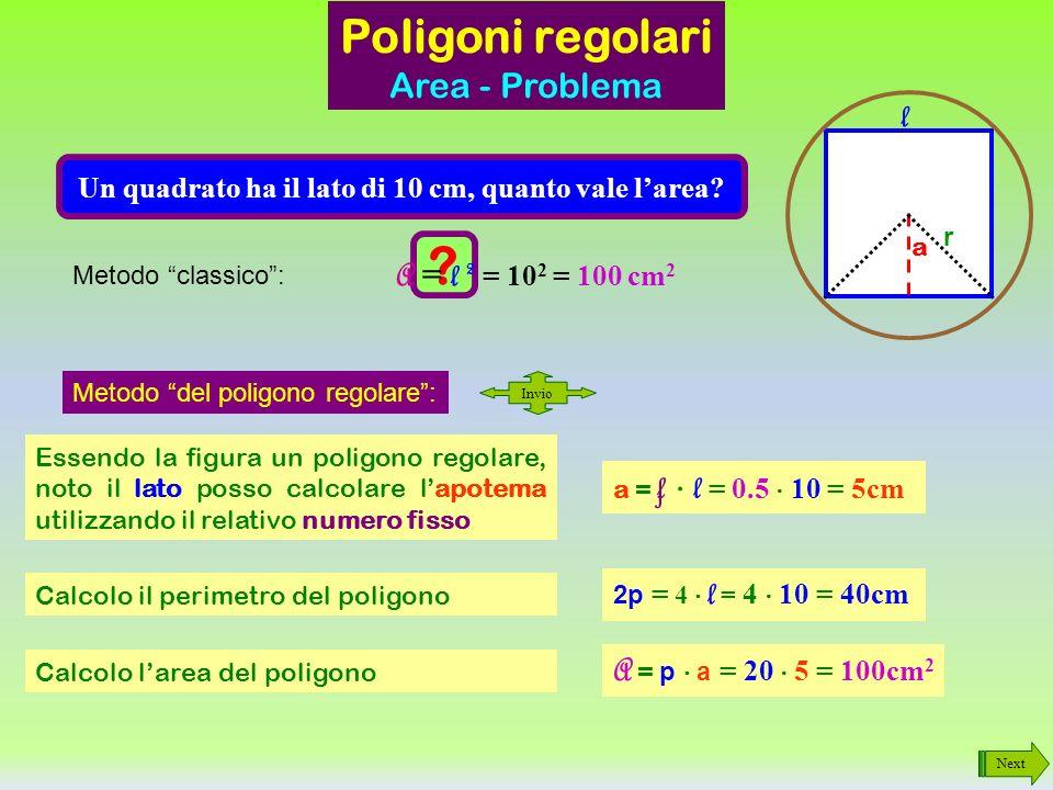 f = apotema / lato = 1.866 f = apotema / lato = 1.207 f = apotema / lato = 0.866 f = apotema / lato = 0.688 f = apotema / lato = 0.500 f = apotema / l