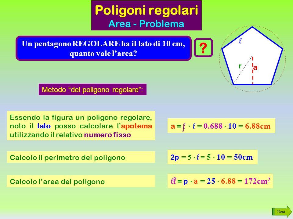 l Next Poligoni regolari Area - Problema a r Un quadrato ha il lato di 10 cm, quanto vale larea? ? Metodo classico: A = l 2 = 10 2 = 100 cm 2 Invio Me