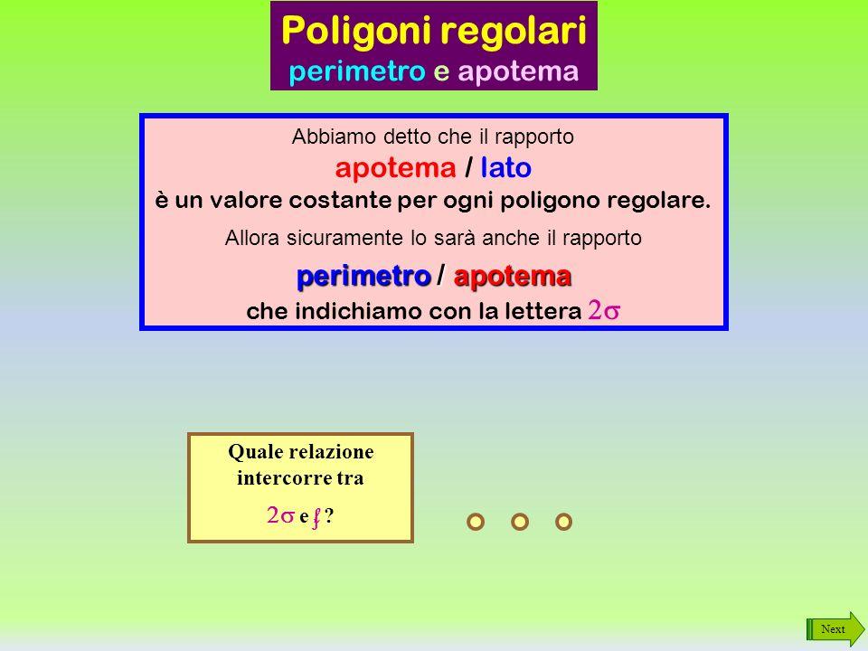 Next Poligoni regolari Area - Problema Un pentagono REGOLARE ha il lato di 10 cm, quanto vale larea? ? Metodo del poligono regolare: Essendo la figura